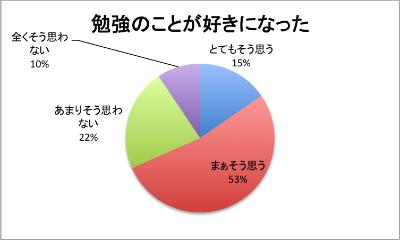 bennsuki.jpg