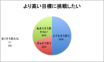 MSmokuhyou.jpg