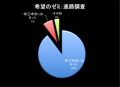 shinro.jpg